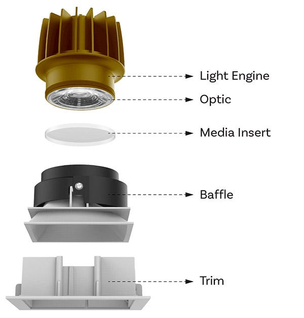 REVI 3-inch Fixture Exploded View